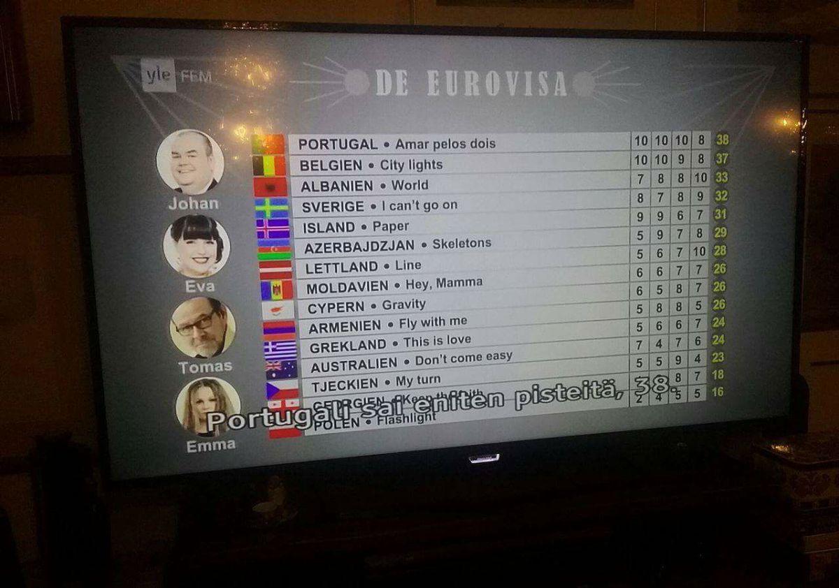 Bolsa de apostas eurovision 2017